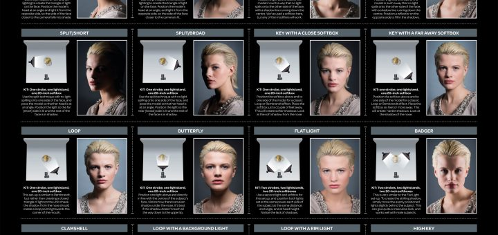 Free_portrait_lighting_poster